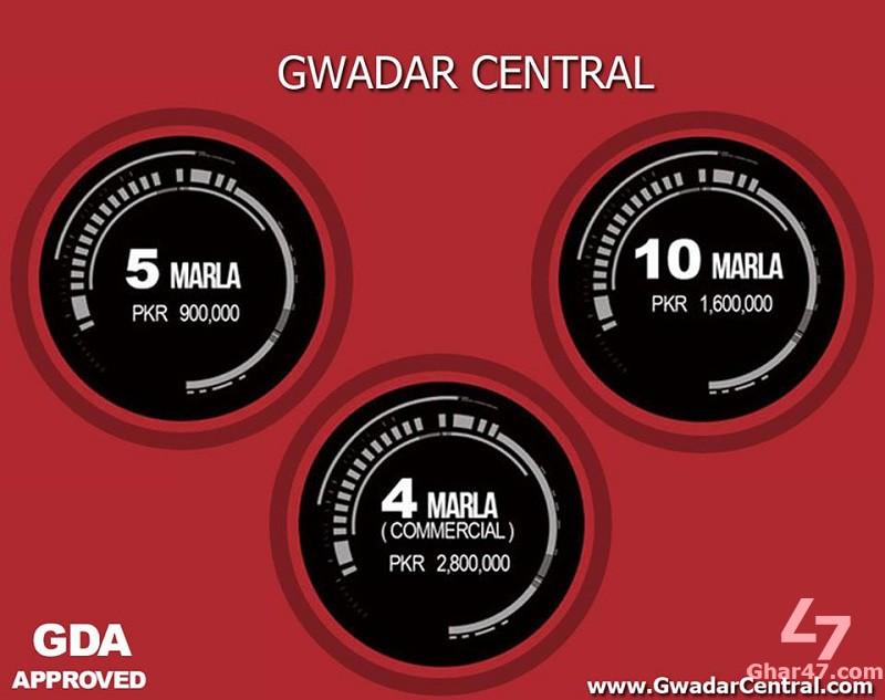 Gwadar Central Housing Scheme is an attractive investment opportunity