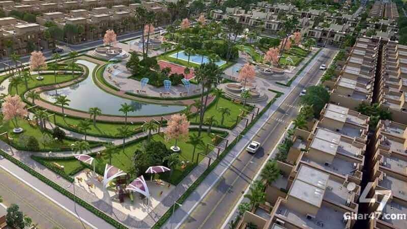 Characteristics of good housing schemes in Pakistan